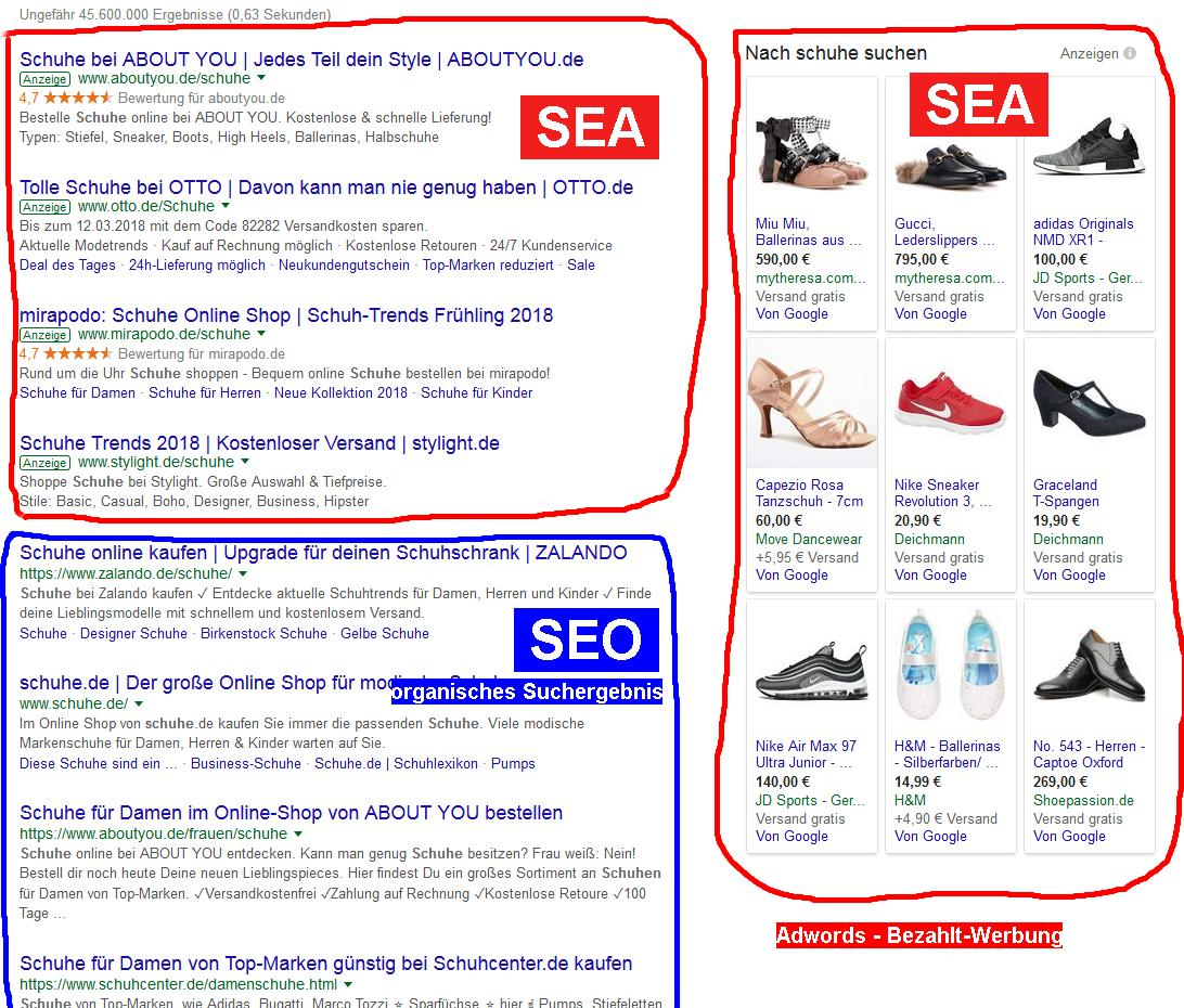 SEO Optimierung / SEA / SERP - Search Enging Adwortising / Search Engine Result Page