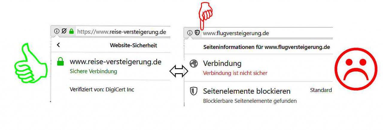 SSL-Zertifikat / Sicherheit