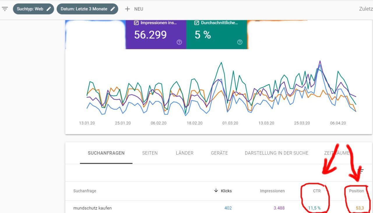 Googlesuche - Ergebnis Position / Klickraten zu Mundschutz kaufen